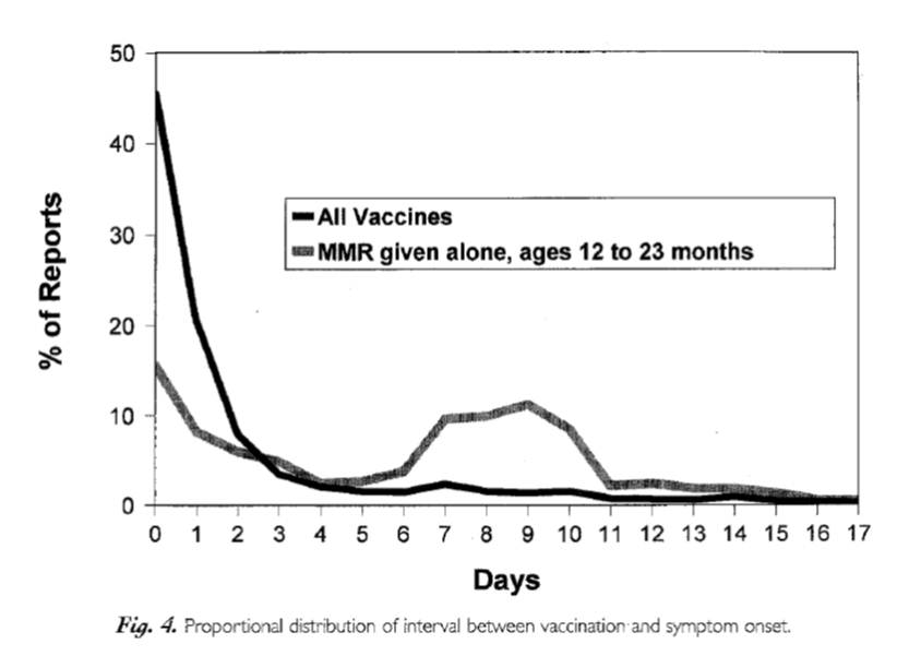 Braun & Ellenberg (1997, p. 532) Figure 4